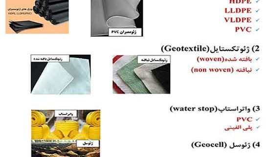 استاندارد ژئوسینتتیک